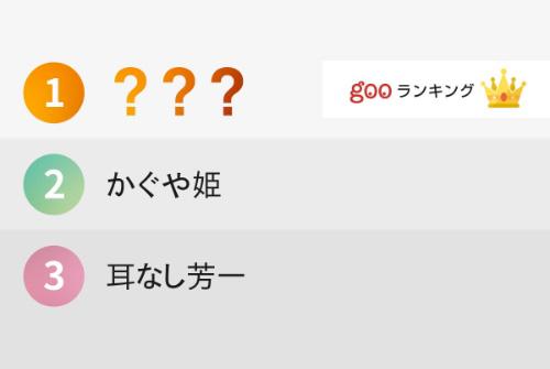 1位:浦島太郎 2位:かぐや姫 3位:耳なし芳一
